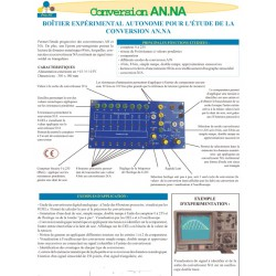 Carte conversion A.N. / N.A. autonome