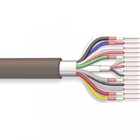 Câble coaxial péritélévision 7 conducteurs blindés