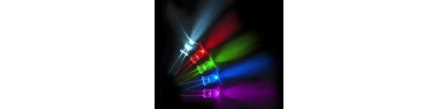 Leds haute luminosité